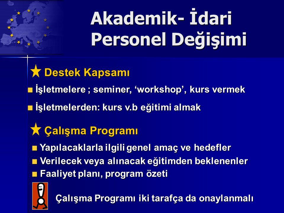 Akademik- İdari Personel Değişimi İşletmelerden: kurs v.b eğitimi almak İşletmelerden: kurs v.b eğitimi almak Destek Kapsamı İşletmelere ; seminer, 'workshop', kurs vermek İşletmelere ; seminer, 'workshop', kurs vermek Yapılacaklarla ilgili genel amaç ve hedefler Yapılacaklarla ilgili genel amaç ve hedefler Çalışma Programı Verilecek veya alınacak eğitimden beklenenler Verilecek veya alınacak eğitimden beklenenler Faaliyet planı, program özeti Faaliyet planı, program özeti Çalışma Programı iki tarafça da onaylanmalı