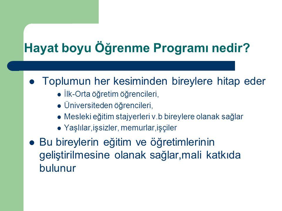 Erasmus Faaliyetleri 1 Avrupa İşbirliği Projeleri Avrupa İşbirliği Projeleri Müfredat Geliştirme Programları Yoğun Programlar