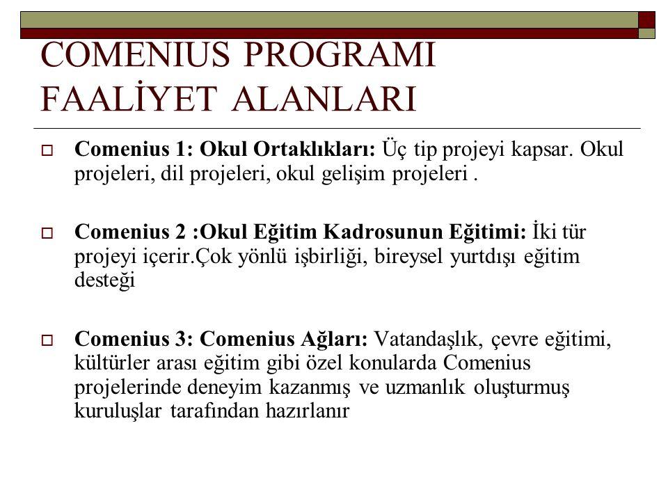 COMENIUS PROGRAMI FAALİYET ALANLARI  Comenius 1: Okul Ortaklıkları: Üç tip projeyi kapsar. Okul projeleri, dil projeleri, okul gelişim projeleri.  C