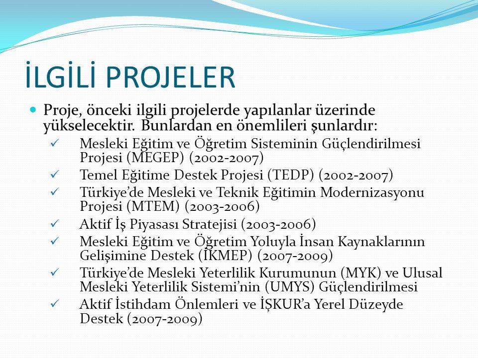 İLGİLİ PROJELER Proje, önceki ilgili projelerde yapılanlar üzerinde yükselecektir.