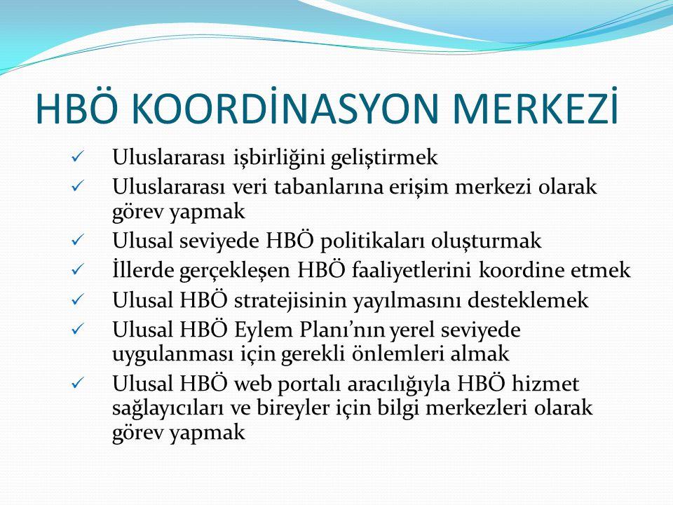 HBÖ KOORDİNASYON MERKEZİ Uluslararası işbirliğini geliştirmek Uluslararası veri tabanlarına erişim merkezi olarak görev yapmak Ulusal seviyede HBÖ politikaları oluşturmak İllerde gerçekleşen HBÖ faaliyetlerini koordine etmek Ulusal HBÖ stratejisinin yayılmasını desteklemek Ulusal HBÖ Eylem Planı'nın yerel seviyede uygulanması için gerekli önlemleri almak Ulusal HBÖ web portalı aracılığıyla HBÖ hizmet sağlayıcıları ve bireyler için bilgi merkezleri olarak görev yapmak