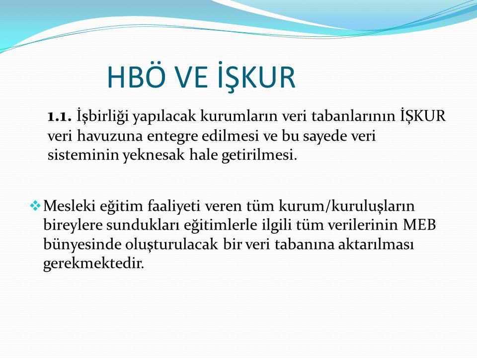 HBÖ VE İŞKUR 1.1.