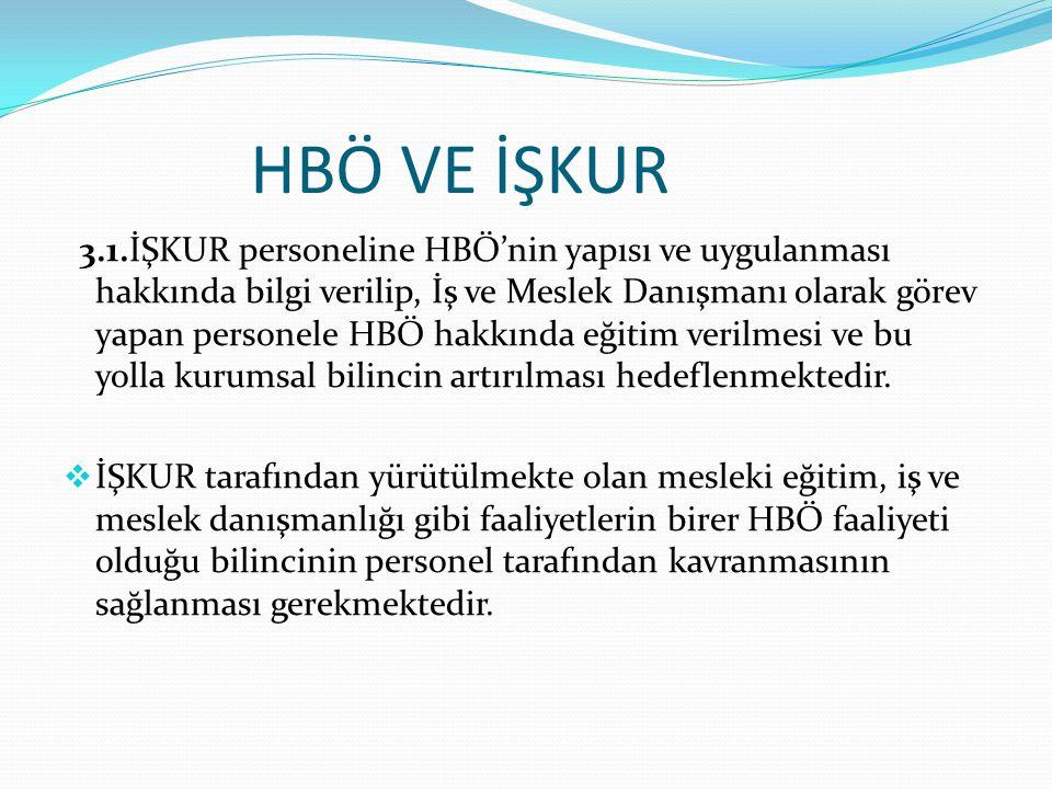 HBÖ VE İŞKUR 3.1.İŞKUR personeline HBÖ'nin yapısı ve uygulanması hakkında bilgi verilip, İş ve Meslek Danışmanı olarak görev yapan personele HBÖ hakkında eğitim verilmesi ve bu yolla kurumsal bilincin artırılması hedeflenmektedir.