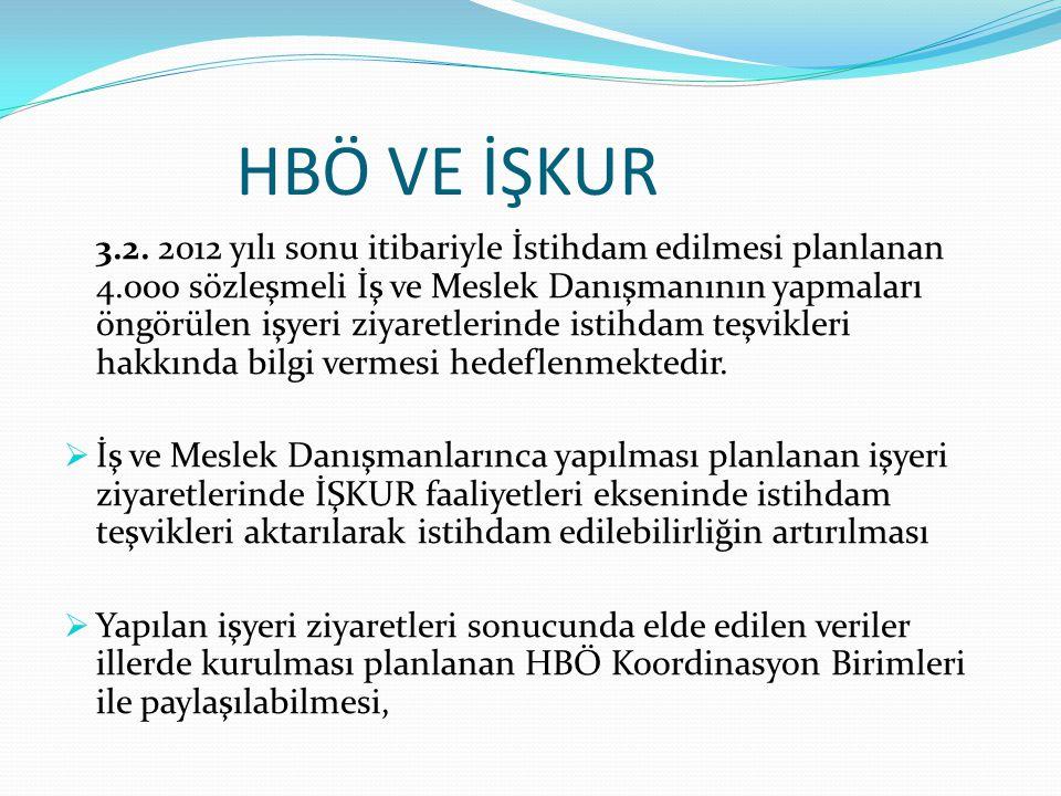 HBÖ VE İŞKUR 3.2.