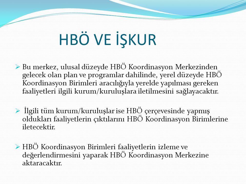 HBÖ VE İŞKUR  Bu merkez, ulusal düzeyde HBÖ Koordinasyon Merkezinden gelecek olan plan ve programlar dahilinde, yerel düzeyde HBÖ Koordinasyon Birimleri aracılığıyla yerelde yapılması gereken faaliyetleri ilgili kurum/kuruluşlara iletilmesini sağlayacaktır.