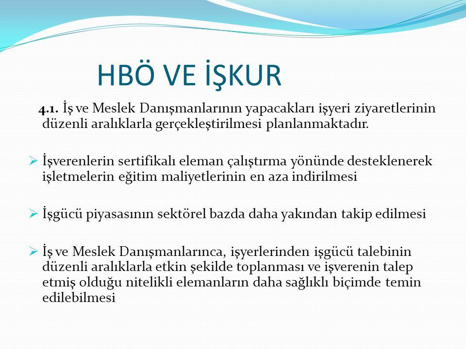 HBÖ VE İŞKUR 4.1.