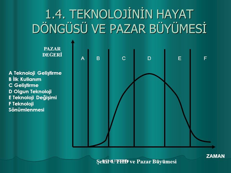 DR.HALİT KESKİN 1.4.
