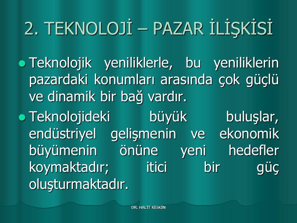 DR.HALİT KESKİN 2.