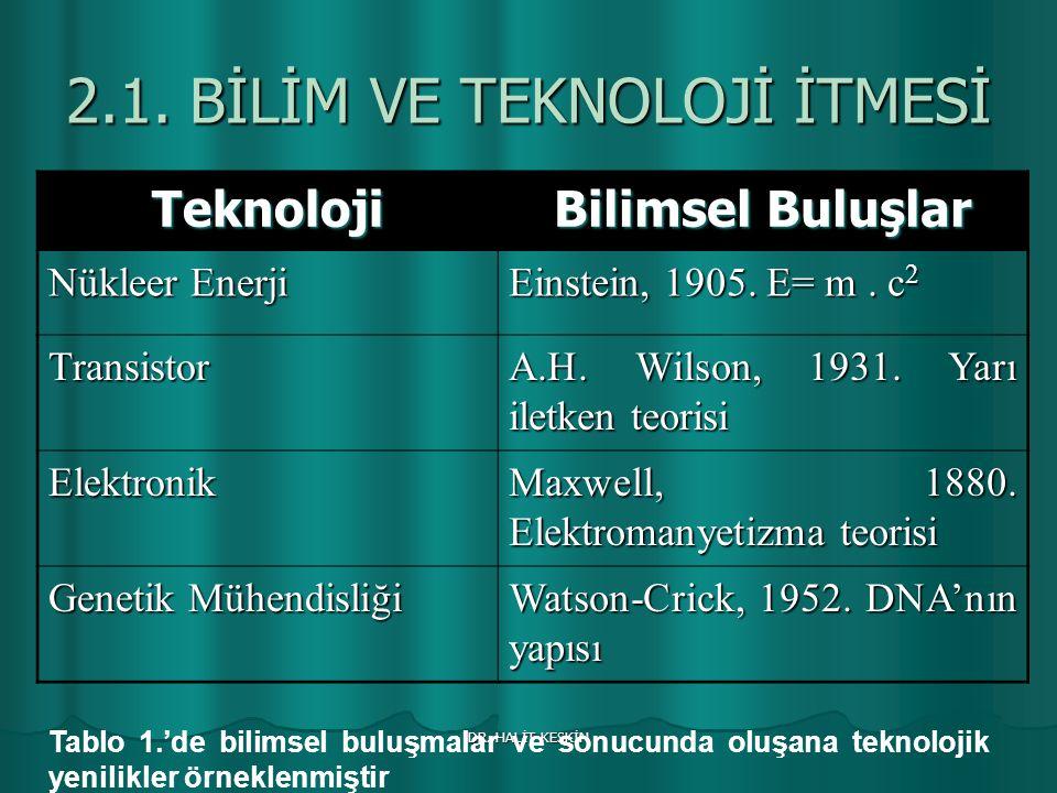 DR.HALİT KESKİN 2.1.
