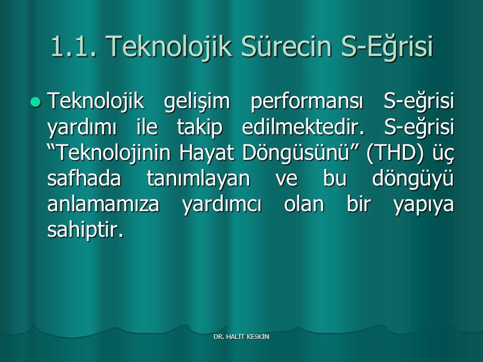 DR.HALİT KESKİN 1.1.