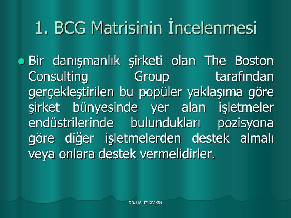 DR. HALİT KESKİN 1. BCG Matrisinin İncelenmesi Bir danışmanlık şirketi olan The Boston Consulting Group tarafından gerçekleştirilen bu popüler yaklaşı