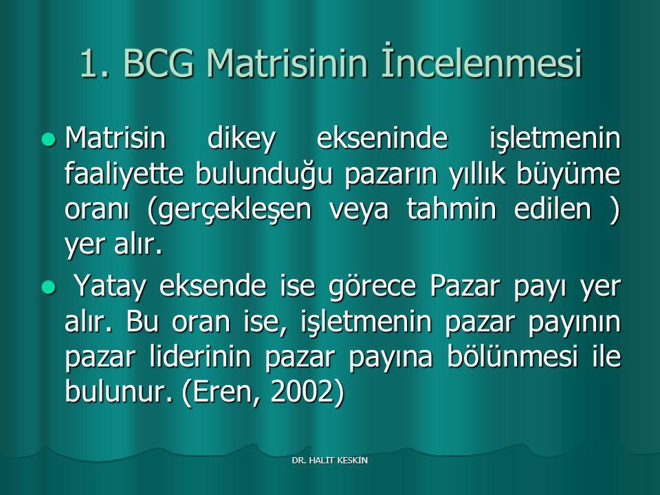 DR. HALİT KESKİN 1. BCG Matrisinin İncelenmesi Matrisin dikey ekseninde işletmenin faaliyette bulunduğu pazarın yıllık büyüme oranı (gerçekleşen veya