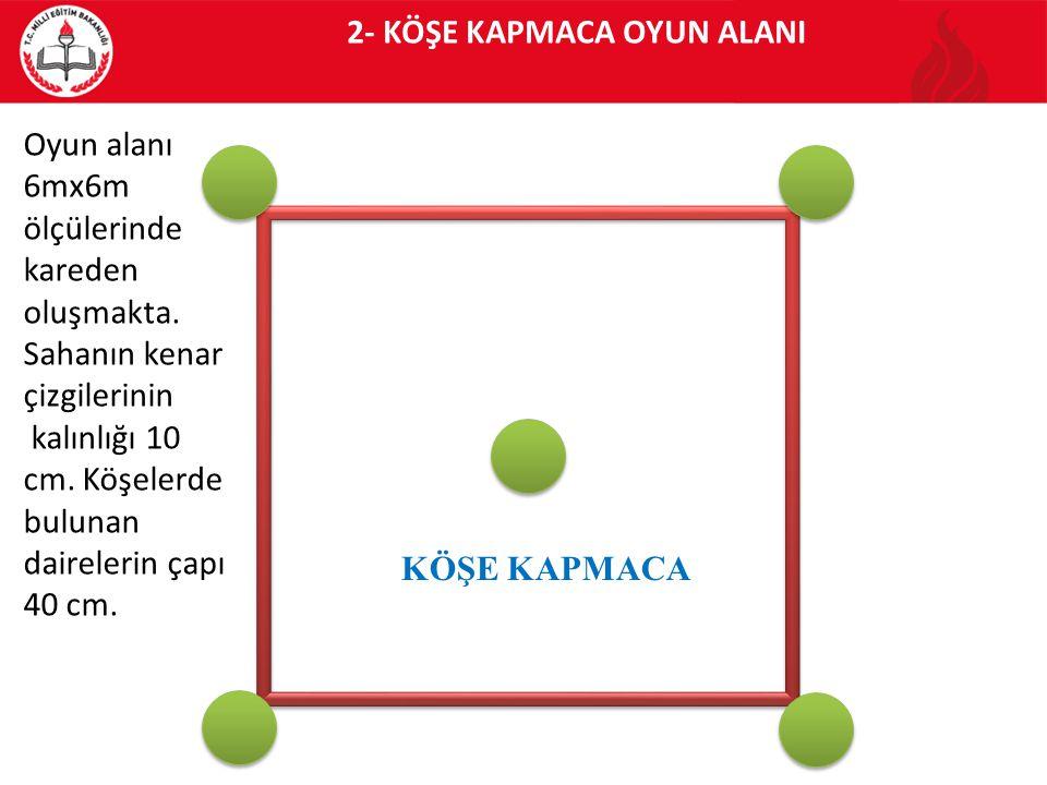 KÖŞE KAPMACA 2- KÖŞE KAPMACA OYUN ALANI Oyun alanı 6mx6m ölçülerinde kareden oluşmakta. Sahanın kenar çizgilerinin kalınlığı 10 cm. Köşelerde bulunan