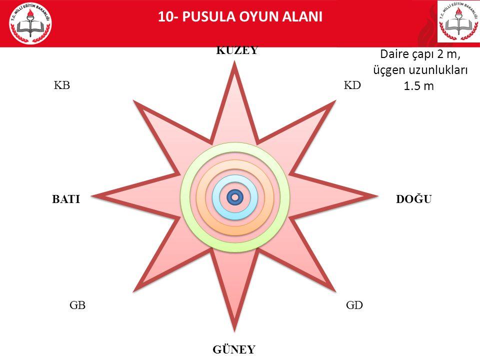 KUZEY BATI DOĞU GÜNEY KDKB GDGB 10- PUSULA OYUN ALANI Daire çapı 2 m, üçgen uzunlukları 1.5 m.