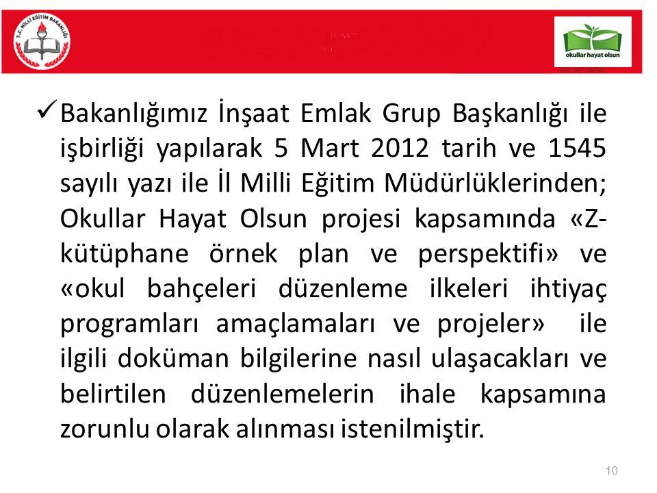 Bakanlığımız İnşaat Emlak Grup Başkanlığı ile işbirliği yapılarak 5 Mart 2012 tarih ve 1545 sayılı yazı ile İl Milli Eğitim Müdürlüklerinden; Okullar