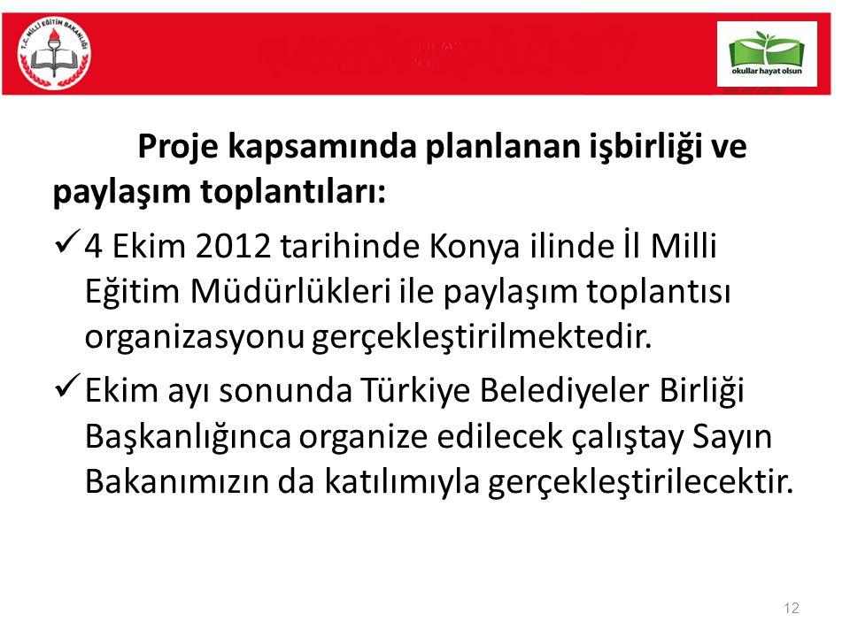 Proje kapsamında planlanan işbirliği ve paylaşım toplantıları: 4 Ekim 2012 tarihinde Konya ilinde İl Milli Eğitim Müdürlükleri ile paylaşım toplantısı