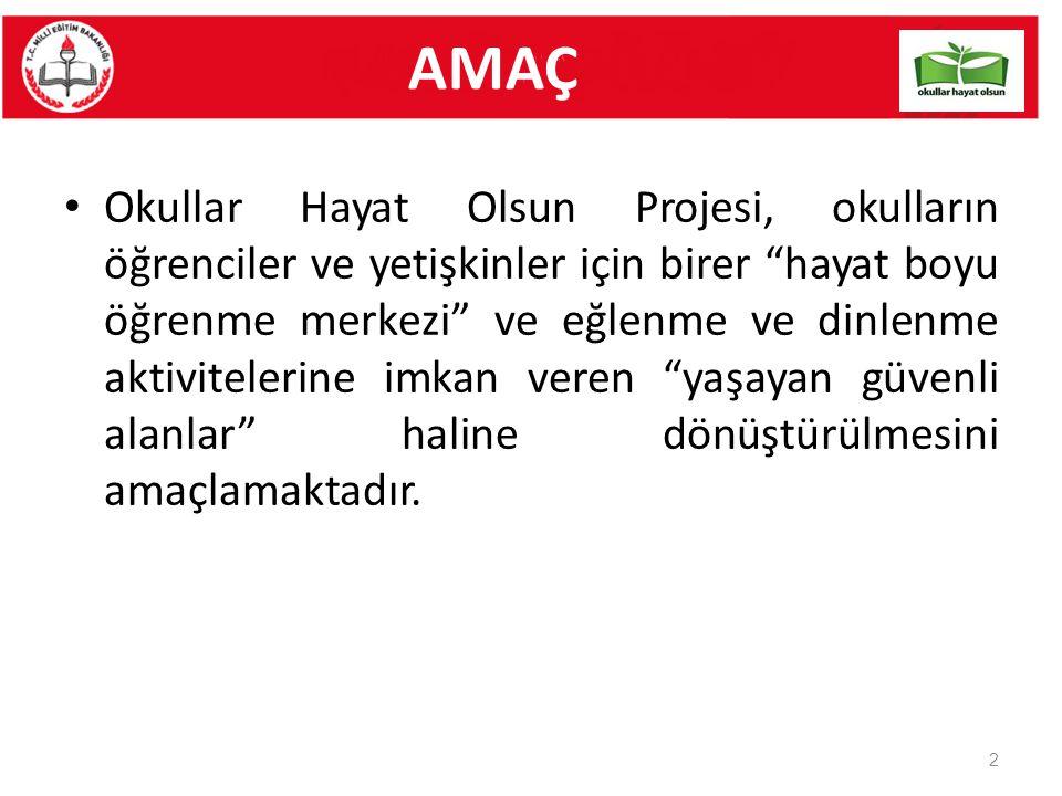 Millî Eğitim Bakanlığı Orman ve Su İşleri Bakanlığı Türkiye Belediyeler Birliği arasında 13 Aralık 2011 tarihinde imzalanan protokolle yürürlüğe girmiştir.