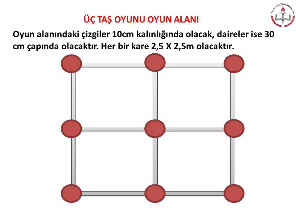 ÜÇ TAŞ OYUNU OYUN ALANI Oyun alanındaki çizgiler 10cm kalınlığında olacak, daireler ise 30 cm çapında olacaktır. Her bir kare 2,5 X 2,5m olacaktır.
