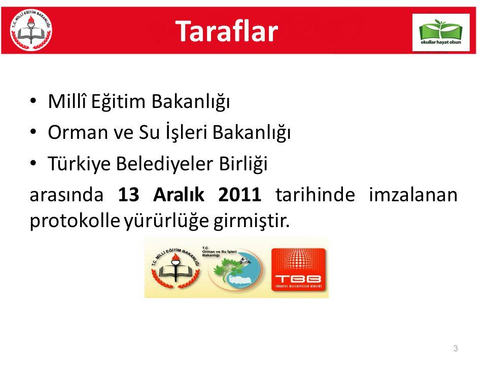 Millî Eğitim Bakanlığı Orman ve Su İşleri Bakanlığı Türkiye Belediyeler Birliği arasında 13 Aralık 2011 tarihinde imzalanan protokolle yürürlüğe girmi