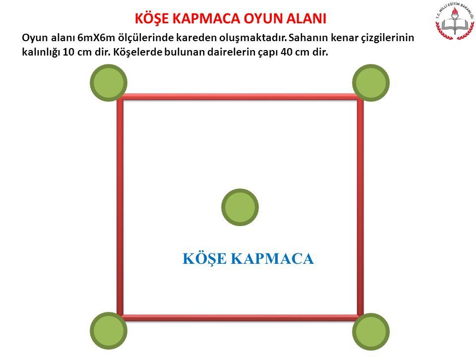 KÖŞE KAPMACA OYUN ALANI Oyun alanı 6mX6m ölçülerinde kareden oluşmaktadır. Sahanın kenar çizgilerinin kalınlığı 10 cm dir. Köşelerde bulunan daireleri
