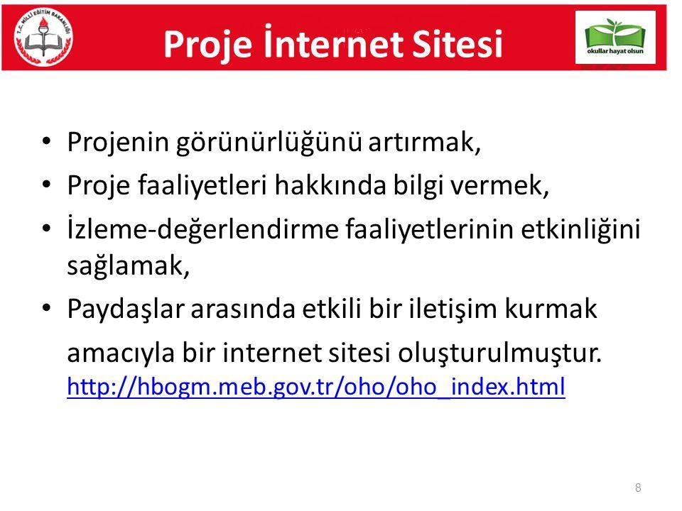 Okullar Hayat Olsun TV senaryosu için ilgili iş ve işlemler tamamlanmıştır.