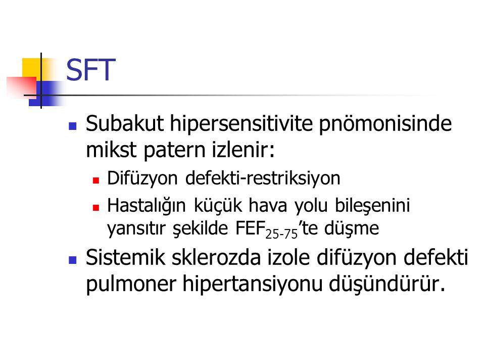 SFT Subakut hipersensitivite pnömonisinde mikst patern izlenir: Difüzyon defekti-restriksiyon Hastalığın küçük hava yolu bileşenini yansıtır şekilde F