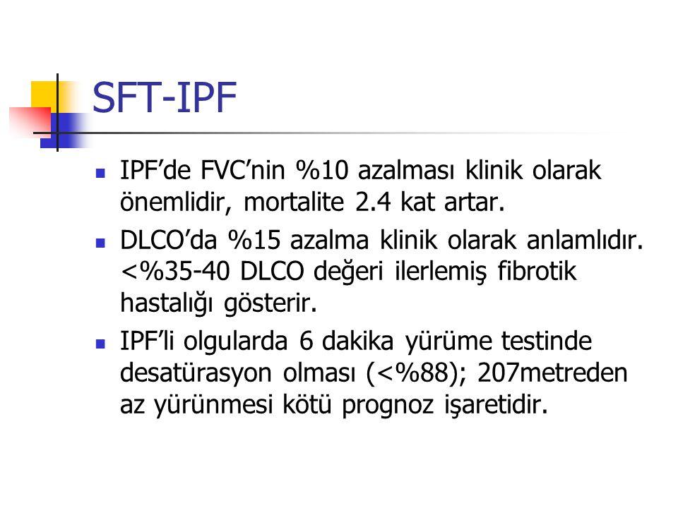 SFT-IPF IPF'de FVC'nin %10 azalması klinik olarak önemlidir, mortalite 2.4 kat artar. DLCO'da %15 azalma klinik olarak anlamlıdır. <%35-40 DLCO değeri