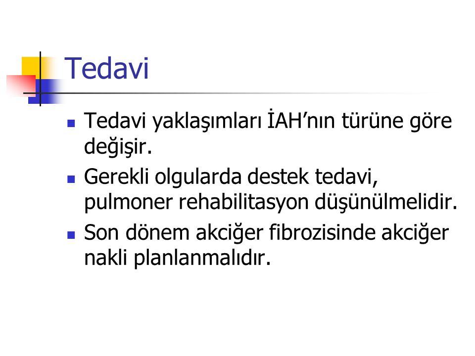 Tedavi Tedavi yaklaşımları İAH'nın türüne göre değişir.