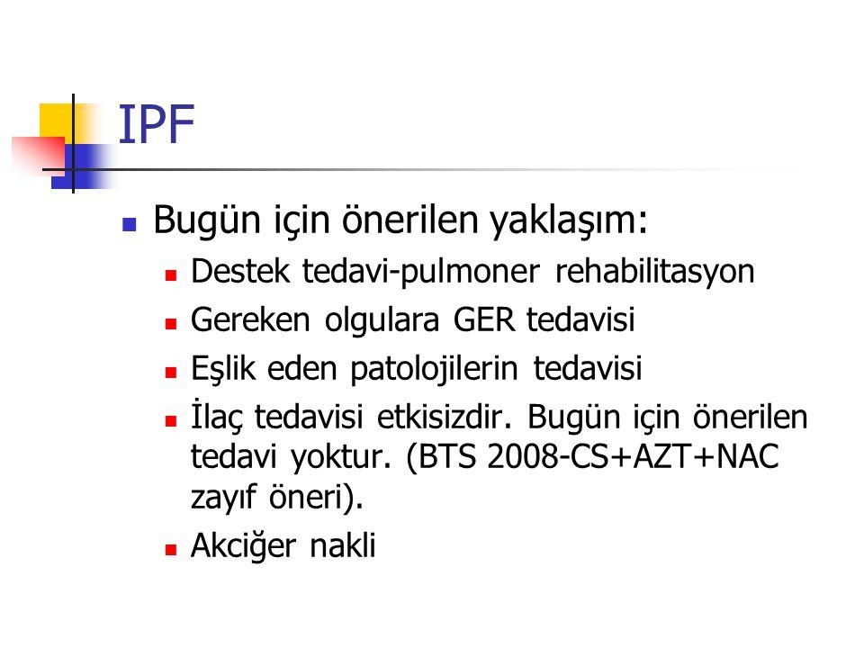 IPF Bugün için önerilen yaklaşım: Destek tedavi-pulmoner rehabilitasyon Gereken olgulara GER tedavisi Eşlik eden patolojilerin tedavisi İlaç tedavisi
