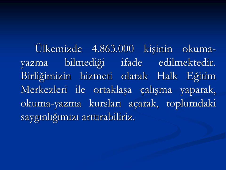 Ülkemizde 4.863.000 kişinin okuma- yazma bilmediği ifade edilmektedir. Birliğimizin hizmeti olarak Halk Eğitim Merkezleri ile ortaklaşa çalışma yapara