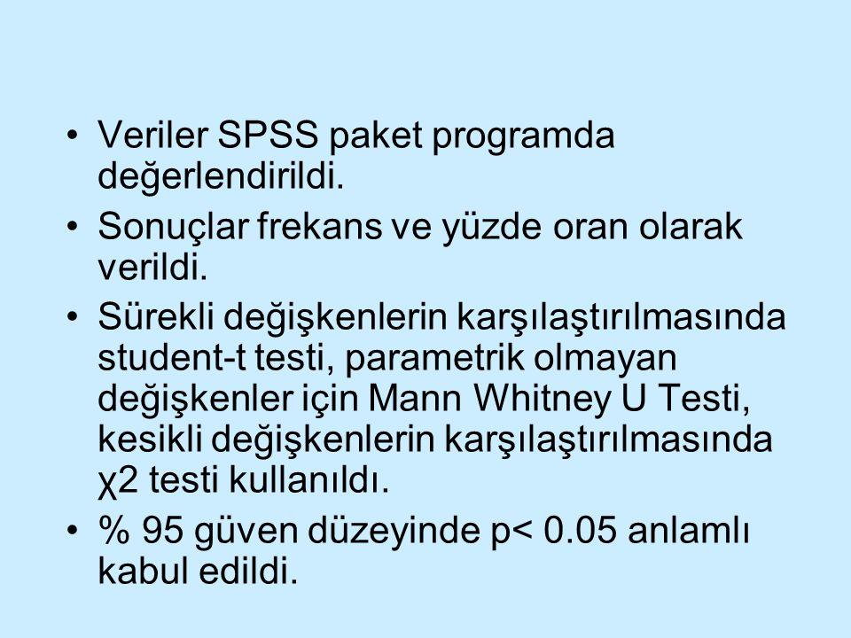 Veriler SPSS paket programda değerlendirildi. Sonuçlar frekans ve yüzde oran olarak verildi. Sürekli değişkenlerin karşılaştırılmasında student-t test