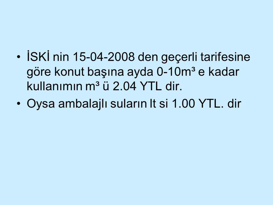 İSKİ nin 15-04-2008 den geçerli tarifesine göre konut başına ayda 0-10m³ e kadar kullanımın m³ ü 2.04 YTL dir. Oysa ambalajlı suların lt si 1.00 YTL.