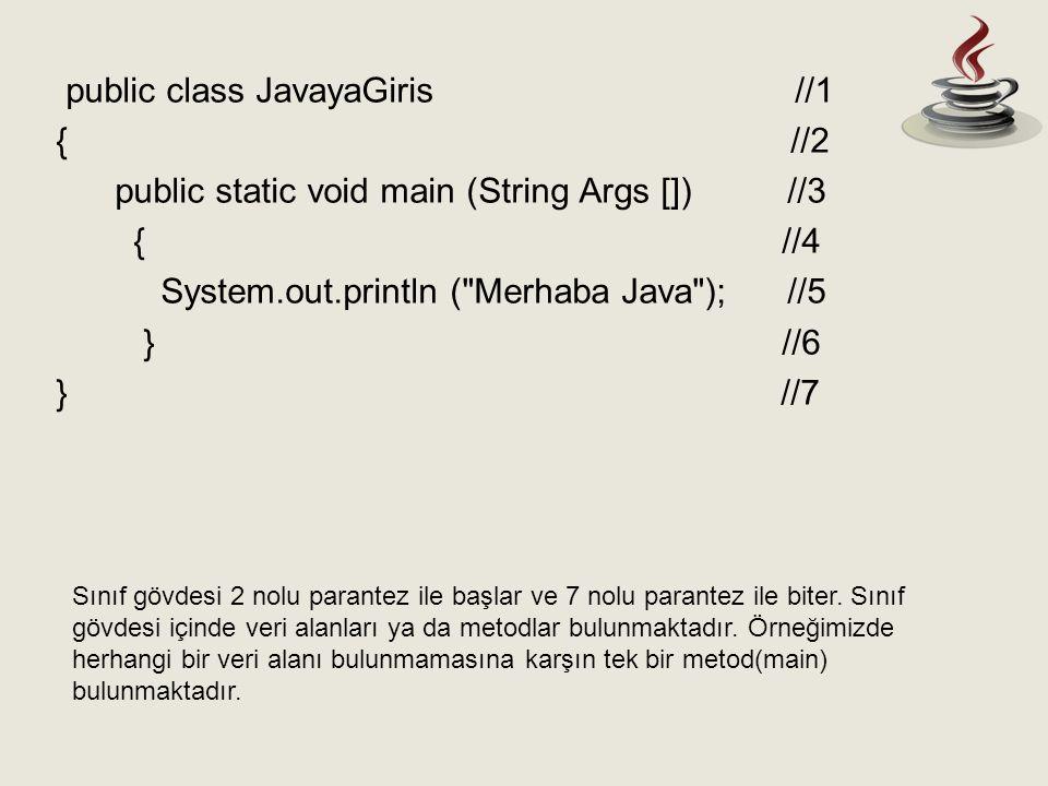 Sınıf gövdesi 2 nolu parantez ile başlar ve 7 nolu parantez ile biter. Sınıf gövdesi içinde veri alanları ya da metodlar bulunmaktadır. Örneğimizde he