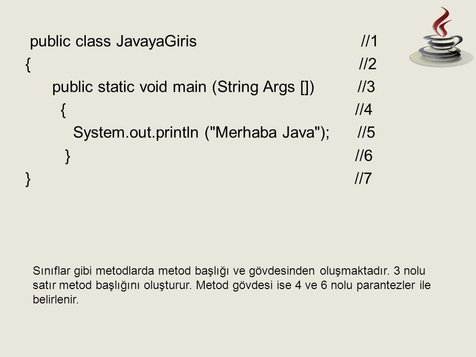 Bir metod aşağıdaki şekilde gösterilir: Modifiers return-type method-name (arguments){ sequence-of-statements } public class JavayaGiris //1 { //2 public static void main (String Args []) //3 { //4 System.out.println ( Merhaba Java ); //5 } //6 } //7