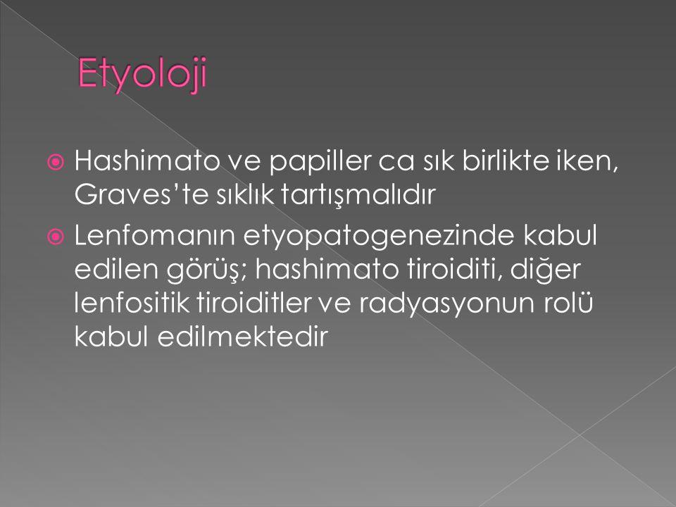  Hashimato ve papiller ca sık birlikte iken, Graves'te sıklık tartışmalıdır  Lenfomanın etyopatogenezinde kabul edilen görüş; hashimato tiroiditi, d