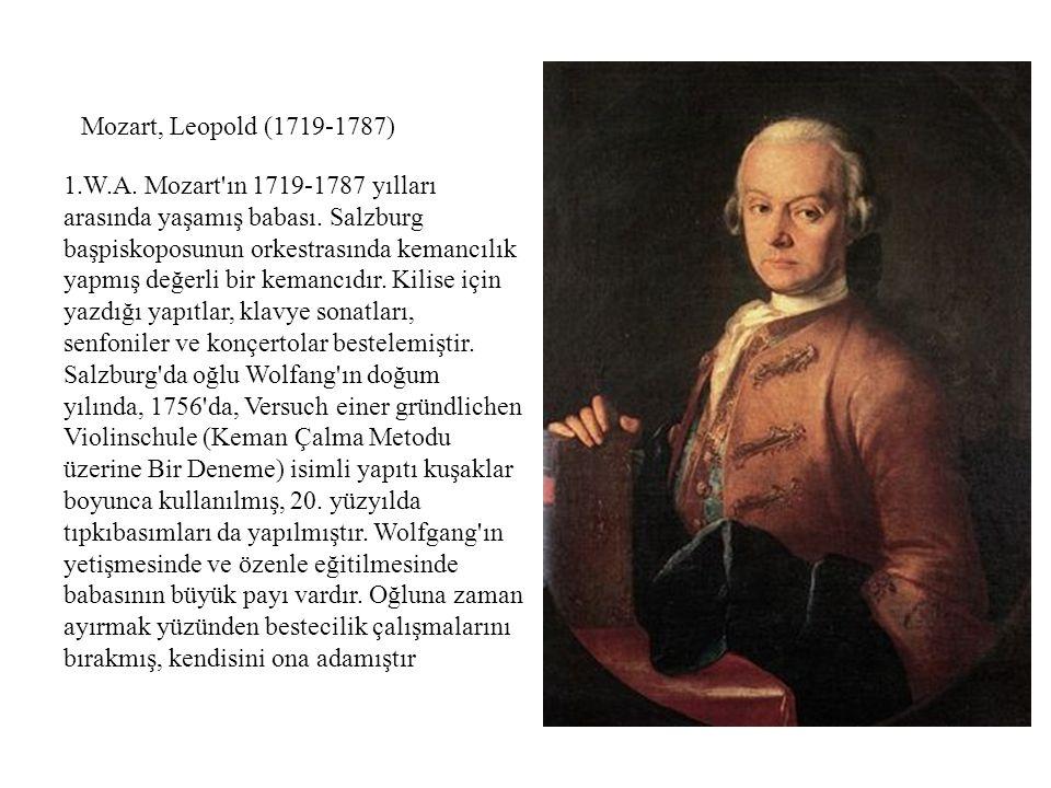 1.W.A. Mozart'ın 1719-1787 yılları arasında yaşamış babası. Salzburg başpiskoposunun orkestrasında kemancılık yapmış değerli bir kemancıdır. Kilise iç