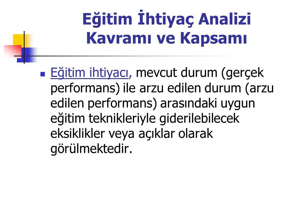 Eğitim İhtiyaç Analizi Kavramı ve Kapsamı Eğitim ihtiyacı, mevcut durum (gerçek performans) ile arzu edilen durum (arzu edilen performans) arasındaki