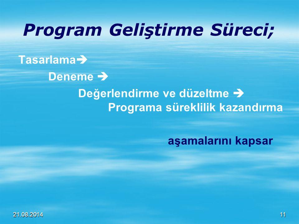 21.08.2014 Program Geliştirme Süreci; Tasarlama  Deneme  Değerlendirme ve düzeltme  Programa süreklilik kazandırma aşamalarını kapsar 11