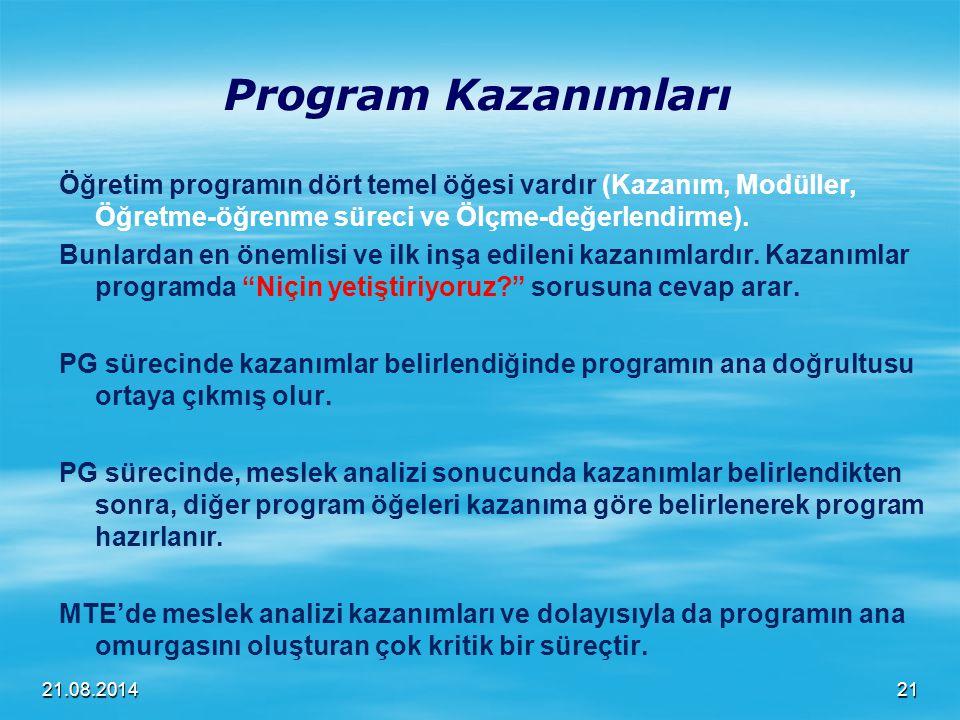 21.08.2014 Program Kazanımları Öğretim programın dört temel öğesi vardır (Kazanım, Modüller, Öğretme-öğrenme süreci ve Ölçme-değerlendirme). Bunlardan