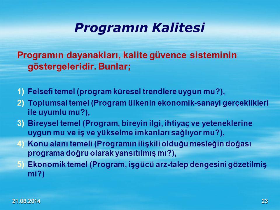 21.08.2014 Programın Kalitesi Programın dayanakları, kalite güvence sisteminin göstergeleridir. Bunlar; 1) 1)Felsefi temel (program küresel trendlere