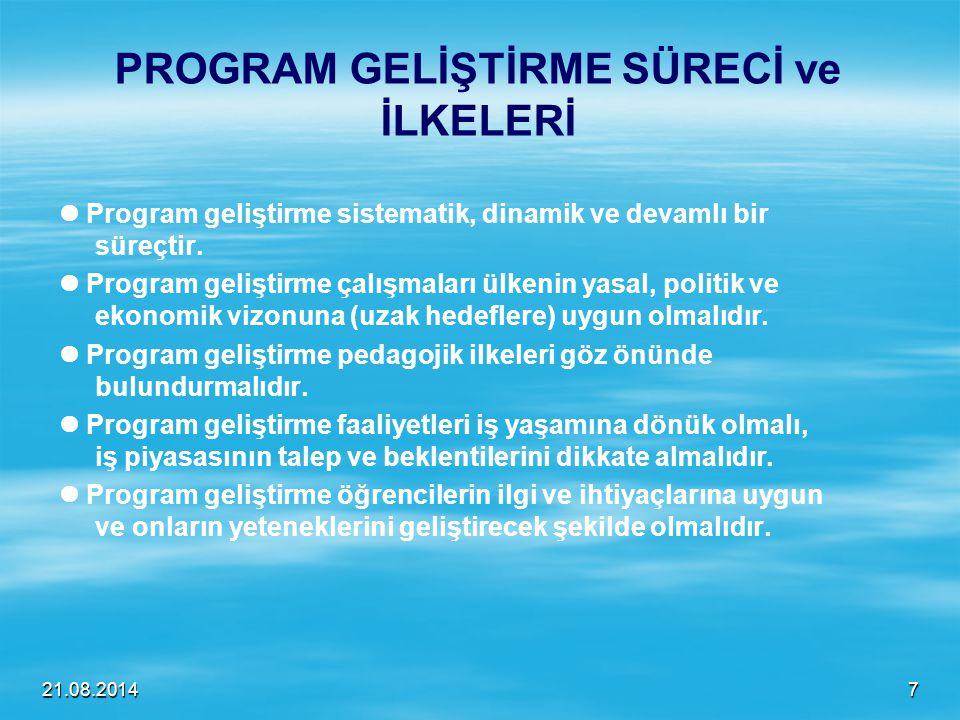 21.08.2014 PROGRAM GELİŞTİRME SÜRECİ ve İLKELERİ Program geliştirme sistematik, dinamik ve devamlı bir süreçtir. Program geliştirme çalışmaları ülkeni