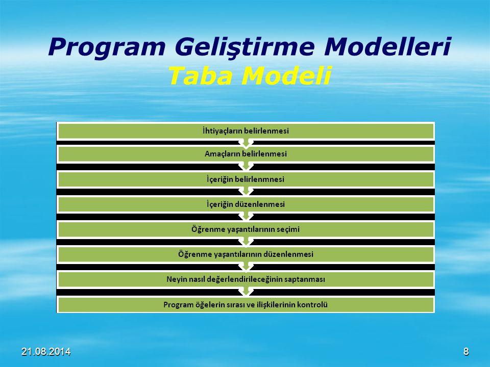 21.08.2014 Program Geliştirme Modelleri Taba Modeli 8