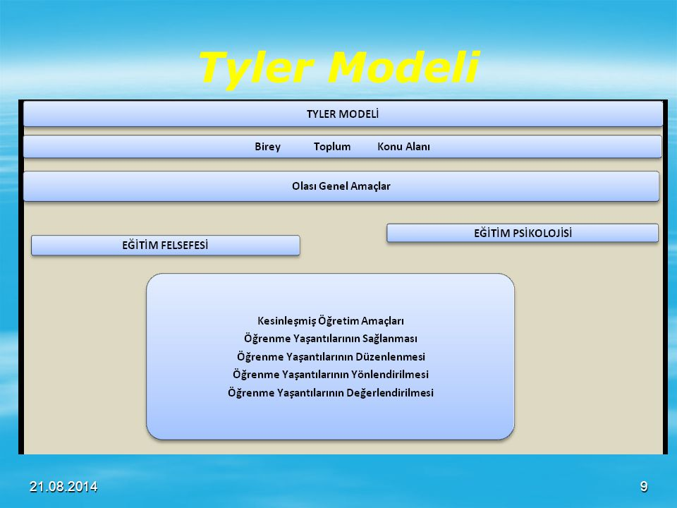 21.08.2014 Tyler Modeli 9