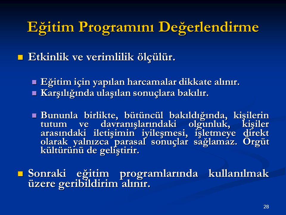 Eğitim Programını Değerlendirme Etkinlik ve verimlilik ölçülür. Etkinlik ve verimlilik ölçülür. Eğitim için yapılan harcamalar dikkate alınır. Eğitim
