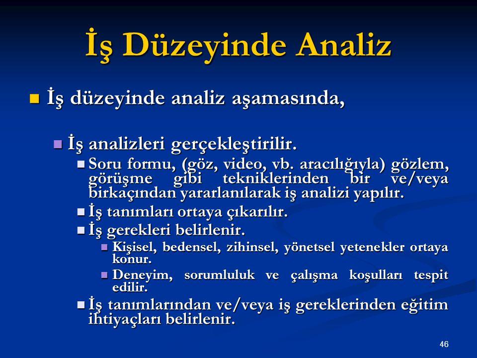 İş Düzeyinde Analiz İş düzeyinde analiz aşamasında, İş düzeyinde analiz aşamasında, İş analizleri gerçekleştirilir. İş analizleri gerçekleştirilir. So