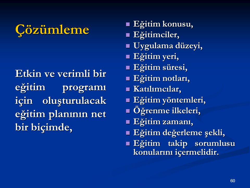 Çözümleme Eğitim konusu, Eğitim konusu, Eğitimciler, Eğitimciler, Uygulama düzeyi, Uygulama düzeyi, Eğitim yeri, Eğitim yeri, Eğitim süresi, Eğitim süresi, Eğitim notları, Eğitim notları, Katılımcılar, Katılımcılar, Eğitim yöntemleri, Eğitim yöntemleri, Öğrenme ilkeleri, Öğrenme ilkeleri, Eğitim zamanı, Eğitim zamanı, Eğitim değerleme şekli, Eğitim değerleme şekli, Eğitim takip sorumlusu konularını içermelidir.
