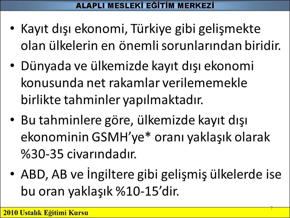 7 Kayıt dışı ekonomi, Türkiye gibi gelişmekte olan ülkelerin en önemli sorunlarından biridir. Dünyada ve ülkemizde kayıt dışı ekonomi konusunda net ra