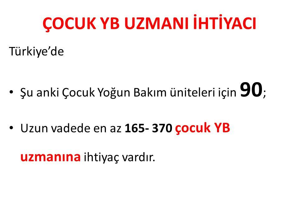 ÇOCUK YB UZMANI İHTİYACI Türkiye'de Şu anki Çocuk Yoğun Bakım üniteleri için 90 ; Uzun vadede en az 165- 370 çocuk YB uzmanına ihtiyaç vardır.