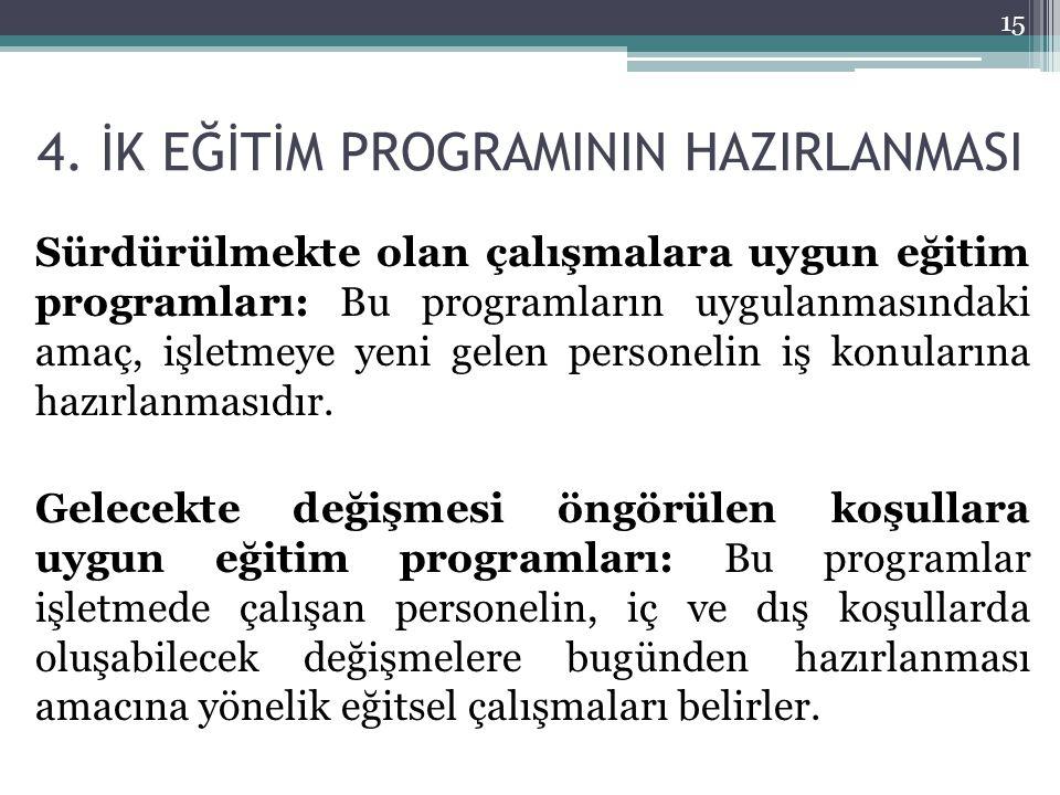 4. İK EĞİTİM PROGRAMININ HAZIRLANMASI Sürdürülmekte olan çalışmalara uygun eğitim programları: Bu programların uygulanmasındaki amaç, işletmeye yeni g