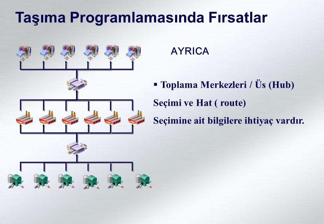 AYRICA Taşıma Programlamasında Fırsatlar  Toplama Merkezleri / Üs (Hub) Seçimi ve Hat ( route) Seçimine ait bilgilere ihtiyaç vardır.